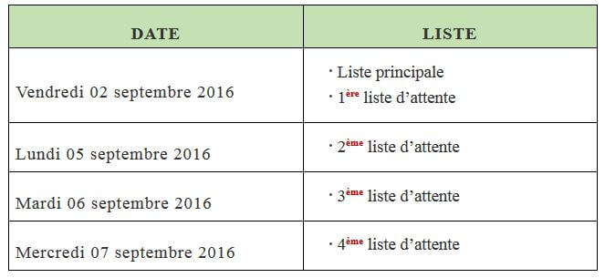 FST Tanger calendrier inscription 2016